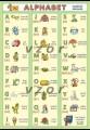 Zobrazit detail - Anglická abeceda
