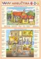 Zobrazit detail - Obrázková angličtina 7 - dům, nářadí