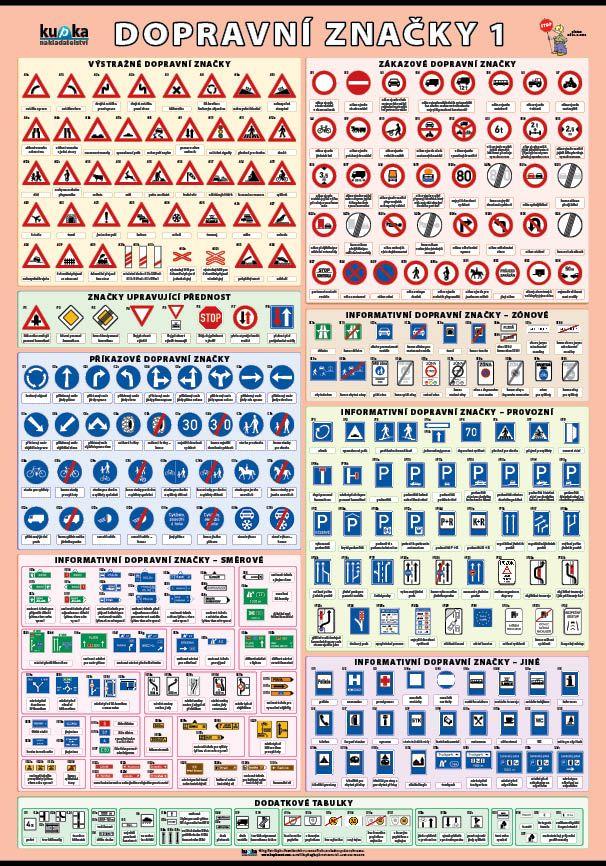 Dopravní značky 1