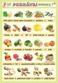 Zobrazit detail - Poznávej 4 - ovoce 2, zelenina 2