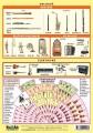 Hudební nástroje nakladatelství Kupka