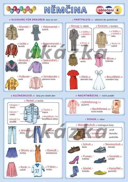 Obrázková němčina 4 - oblečení nakladatelství Kupka