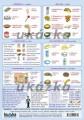 Obrázková němčina 5 - jídlo nakladatelství Kupka