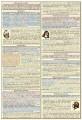 Přehled dějin filozofie nakladatelství Kupka