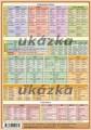 Skloňovanie v slovenčine nakladatelství Kupka