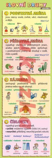 Záložka - Slovní druhy nakladatelství Kupka