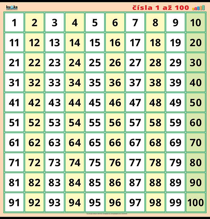 Čísla 1 až 100 XL nakladatelství Kupka