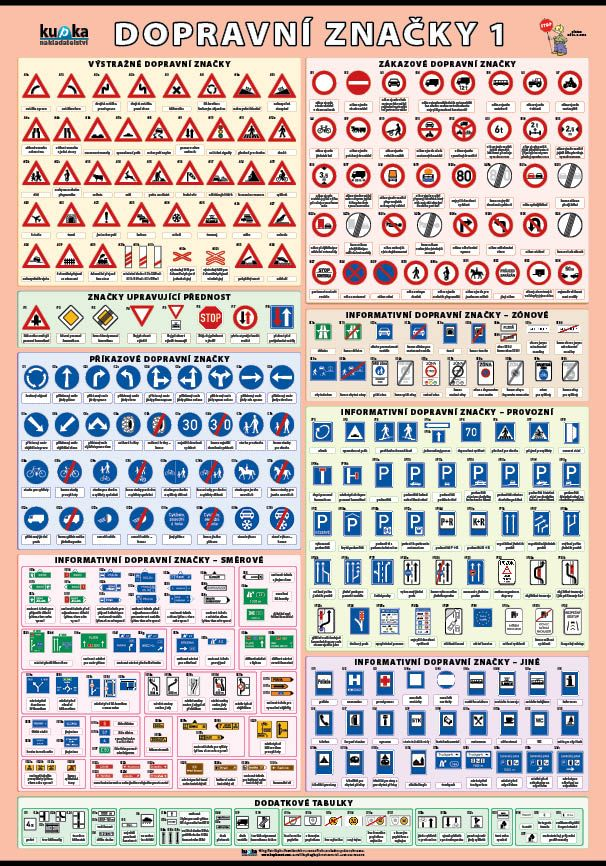 Dopravní značky 1 nakladatelství Kupka