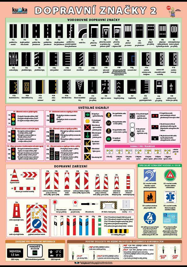 Dopravní značky 2 nakladatelství Kupka