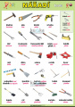 Nářadí (tools) v angličtině