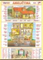 Obrázková angličtina - dům