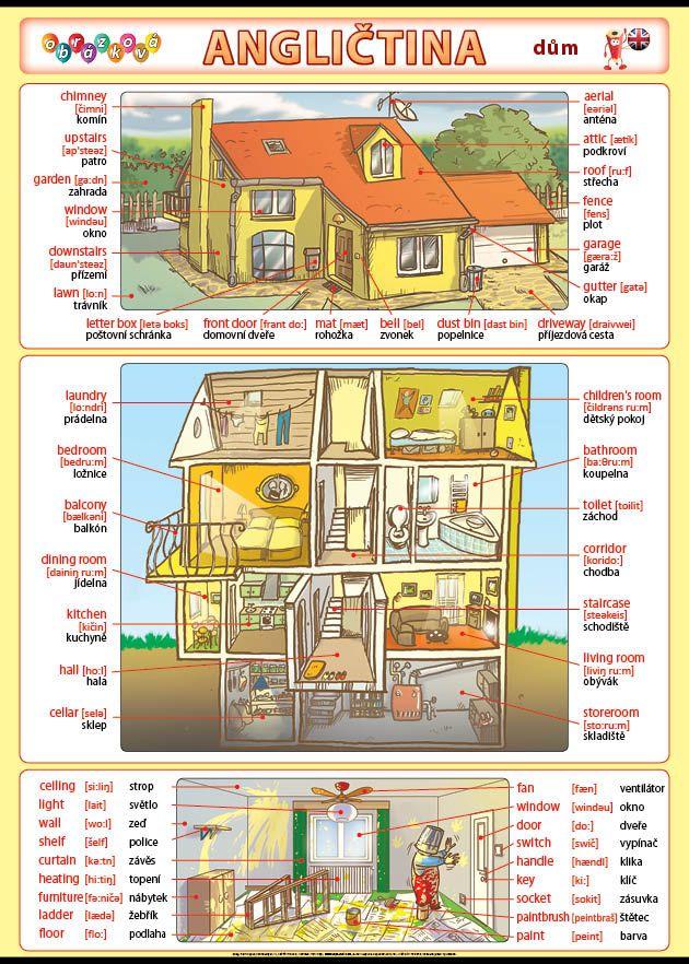 Obrázková angličtina - dům nakladatelství Kupka