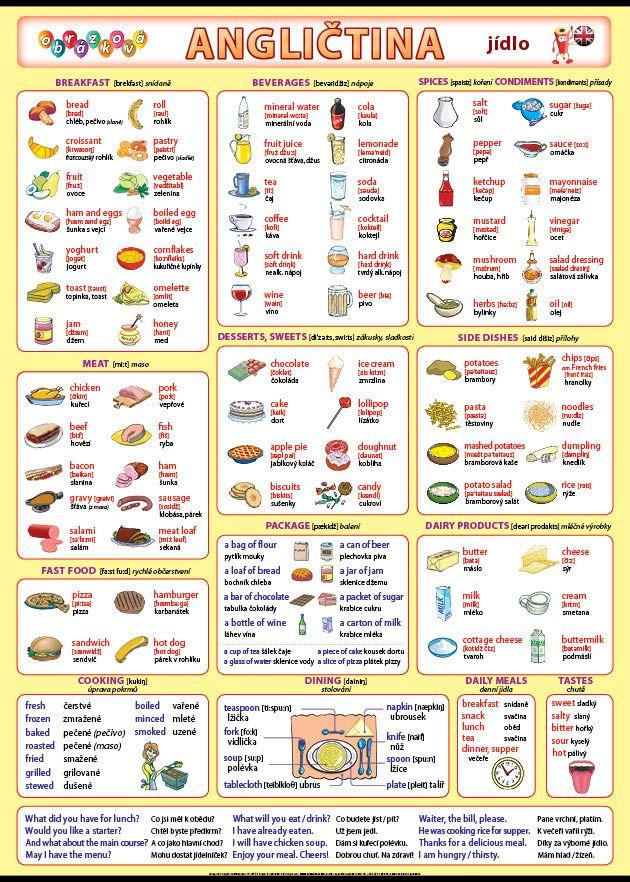 Obrázková angličtina - jídlo nakladatelství Kupka
