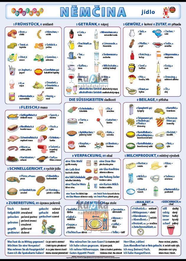 Obrázková němčina - jídlo nakladatelství Kupka