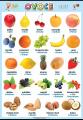 Ovoce v němčině