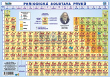 Periodická soustava prvků (A5) nakladatelství Kupka