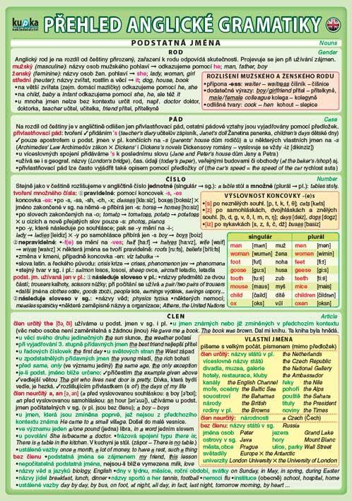 Přehled anglické gramatiky nakladatelství Kupka