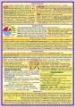 Přehled chemie pro ZŠ nakladatelství Kupka
