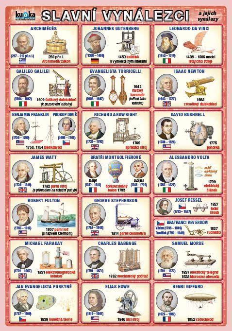 Slavní vynálezci a jejich vynálezy nakladatelství Kupka