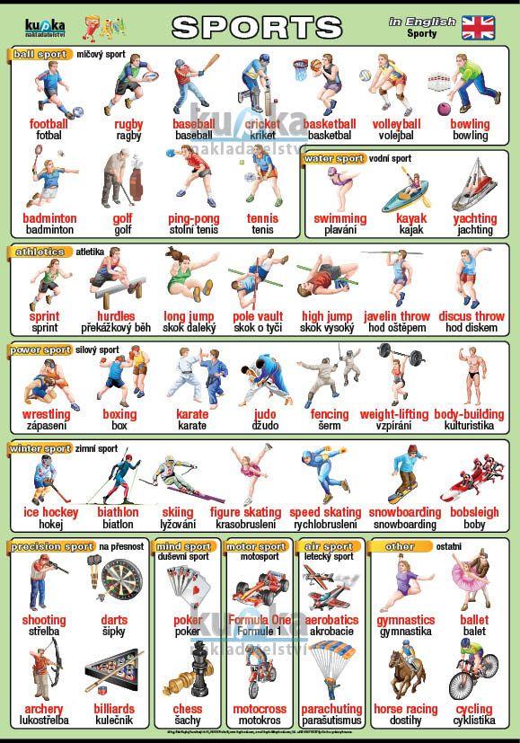 Sports in English nakladatelství Kupka