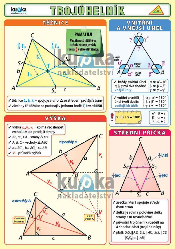 Trojúhelník nakladatelství Kupka