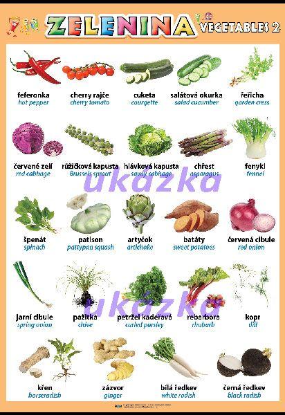 Zelenina 2 nakladatelství Kupka
