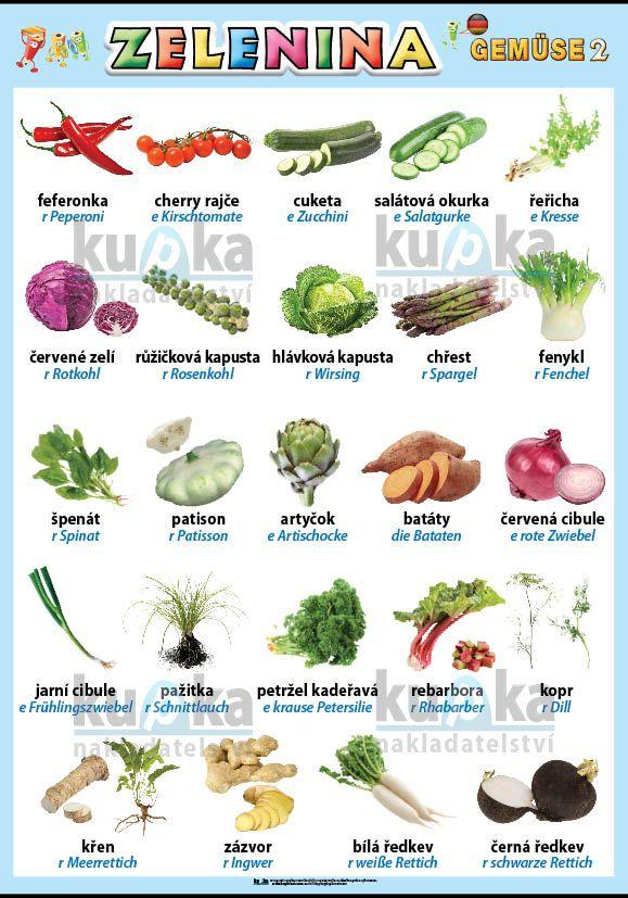 Zelenina 2 v němčině nakladatelství Kupka